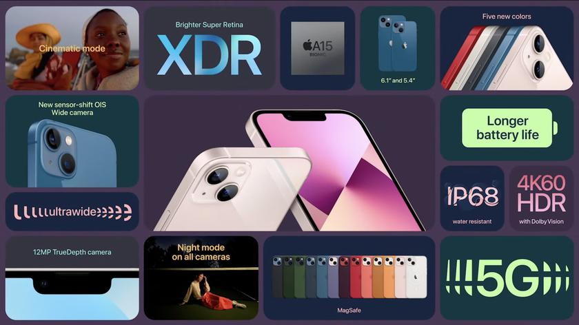Apple представила смартфоны iPhone 13 и iPhone 13 mini с чипом A15 Bionic и меньшей «челкой»