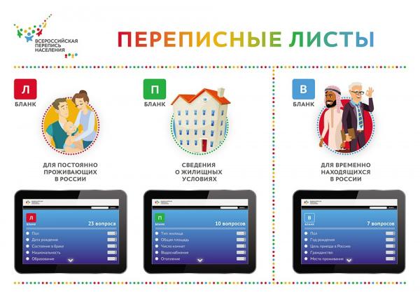 В Самарской области завтра стартует перепись населения: самые важные моменты